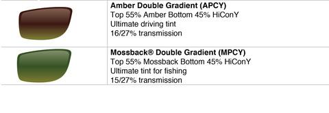amber-double-gradient-62e99893-2da4-4f2b-8b4d-30ff2b91030f-large-1-.jpg