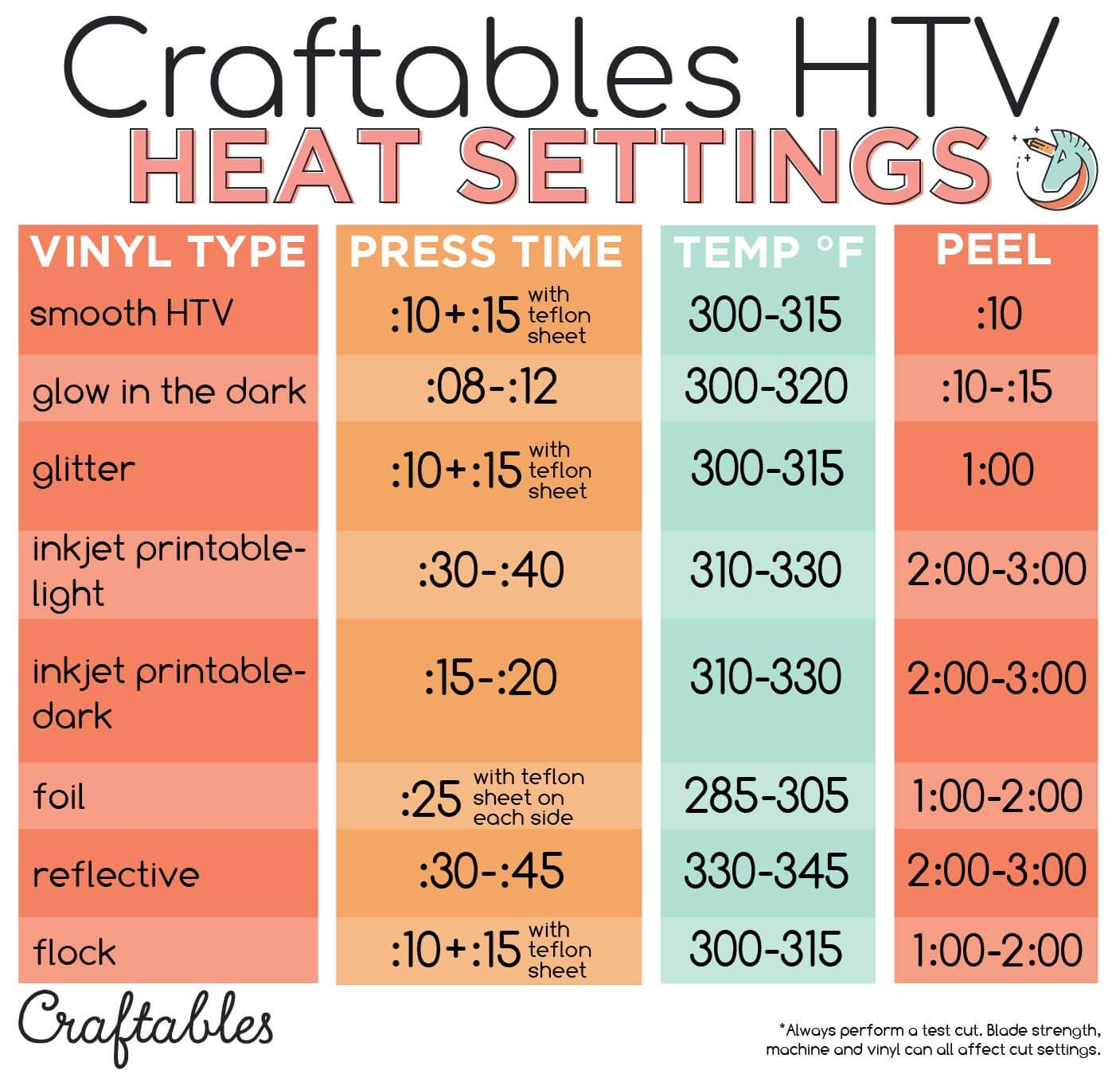 htv-heat-settings-chart.jpg