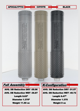 Microtech Defense Industries - R2K9 - 9mm Suppressor