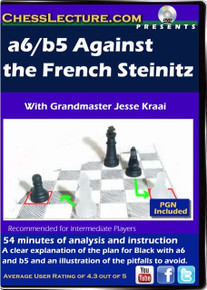 a6/b5 Against the French Steinitz