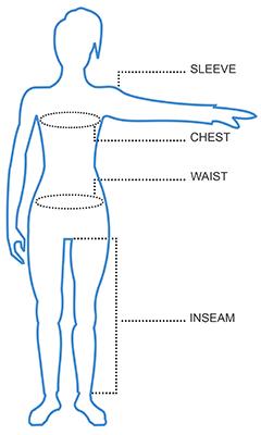 Womens Rain Suit Size Chart