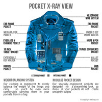 Viking Cycle American Eagle Leather Jacket for Men X-Ray View