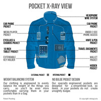 Viking Cycle Enforcer Motorcycle Touring Jacket X-Ray Image Front