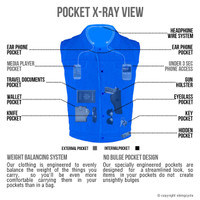 Viking Cycle Freedom Motorcycle Denim Vest X-Ray View