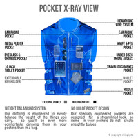 Viking Cycle Odin Motorcycle Vest for Men X-Ray View