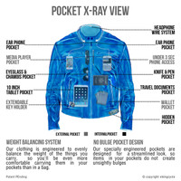 Viking Cycle Warrior 2.0 Leather Motorcycle Jacket X-Ray View