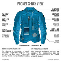 Viking Cycle Ironborn Women's Motorcycle Textile Jacket X-Ray Image Front View