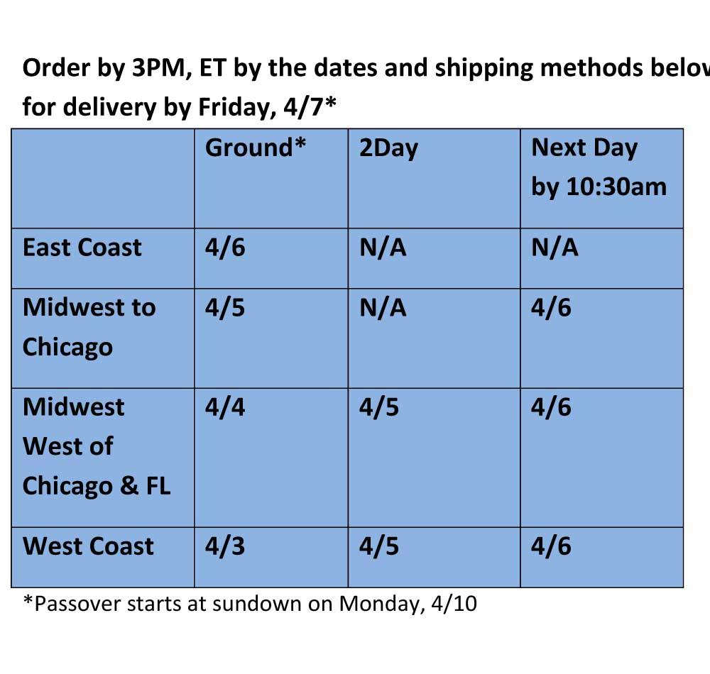 order-deadline-chart-3-27.jpg