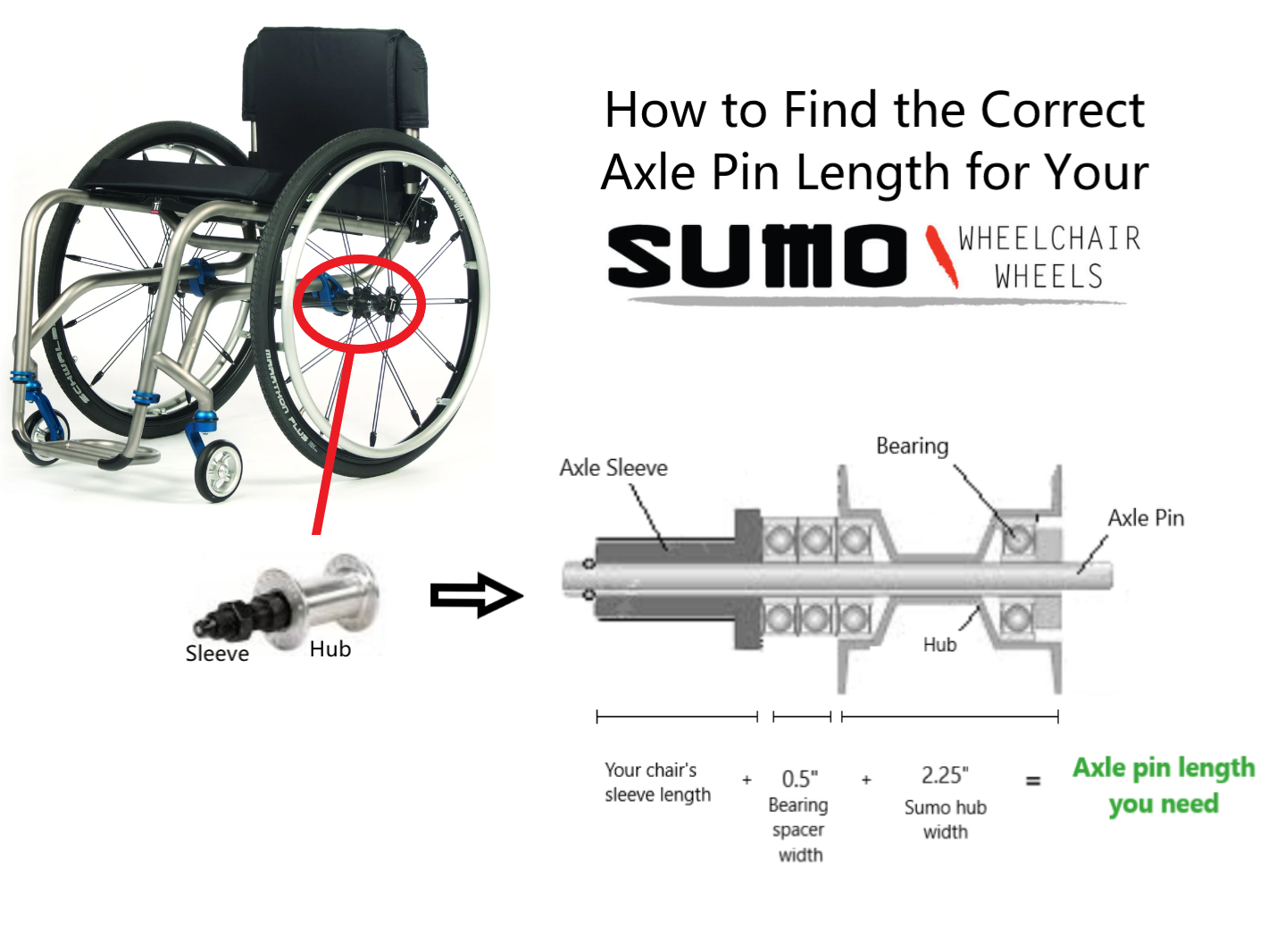 axle-pin-size-graphic-sumo-wheels1.png