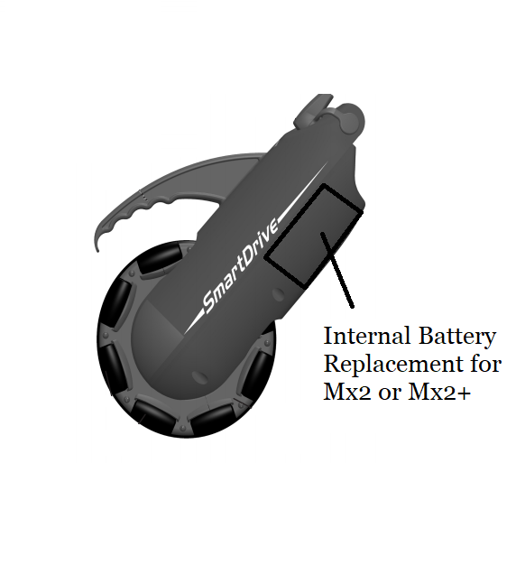 internal-battery-replacement-smartdrive-mx2-livingspinal.png