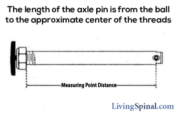 living-spinal-axle-pin.png