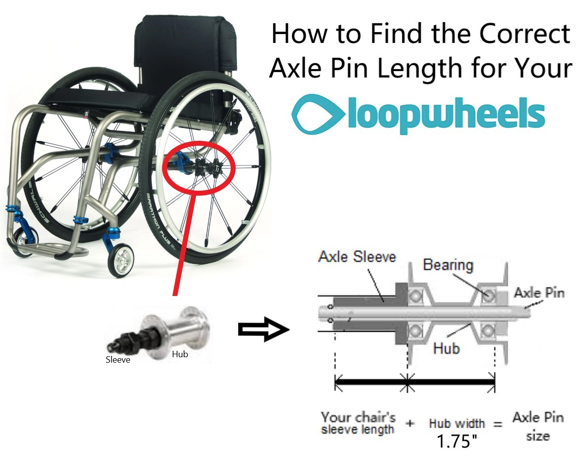 loopwheels-axle-pin-graphic-1.jpg