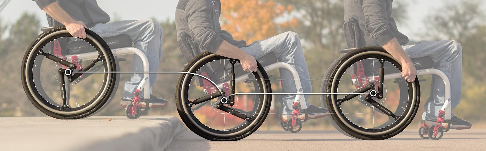 softwheel-technologyinuse.jpg