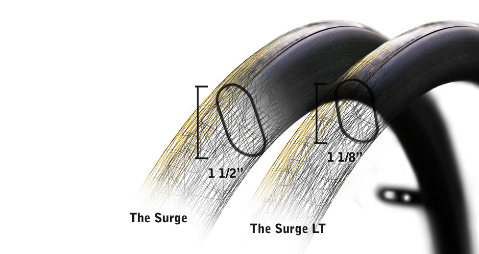 the-surge-and-the-surge-lt-handrims.jpg