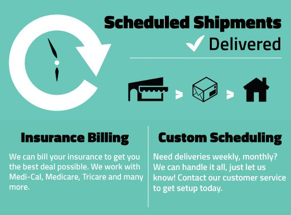 Scheduled Shipments of Medical Supplies