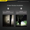 2 user modes