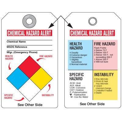 A side by side drawing showing the front and back of the NFPA chemical hazard tags with colored squares.