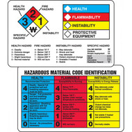 Combination NFPA and HMCIS Interpretation Wallet Cards, 25/pkg