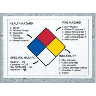 Photograph of NFPA interpretation sign with annotated colored boxes in use on a wall.