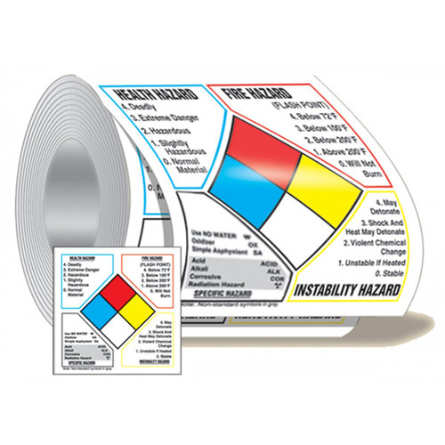 Drawing of roll of NFPA classification diamond labels with annotated colored squares.
