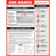 GHS Basics Training Poster, English