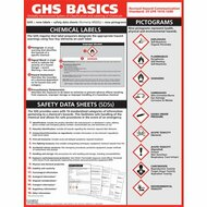 Drawing of black, white, and red GHS Basics training poster with symbols.