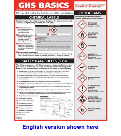 Drawing of red, white, and black spanish GHS basics training poster with symbols.