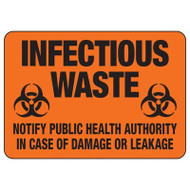 """Drawing of a 01680 black-on orange infectious waste sign with two biohazard symbols and text of """"notify public health authority in case of damage or leakage""""."""