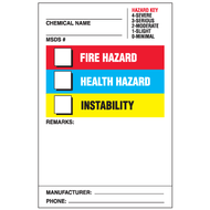 Drawing of Right To Know label with colored boxes, hazard key, and MSDS number.