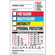 Drawing of Right To Know label with colored boxes and hazard and personal protection keys.