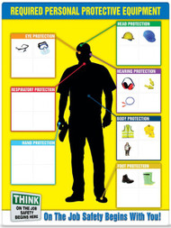 Drawing of personal protection equipment chart with figure and boxes filled with required equipment.