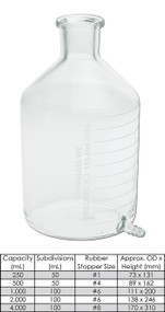 Aspirator Bottle, Graduated