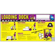 A photograph of a yellow 08503 loading dock safety rules wall graphic with annotations.