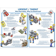 A photograph of full 07000 Zing eco lockout tagout safety poster.