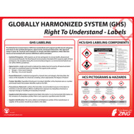 A photograph of the 01124 GHS Right to Understand Chemical Labels Poster.
