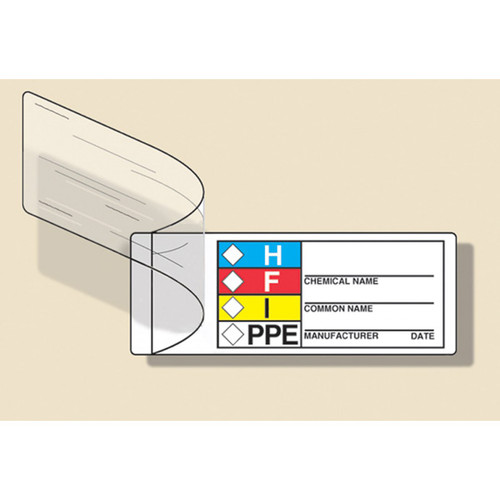 Illustration of the HMCIS self-laminating label with chemical name, common name, and manufacturer lines.