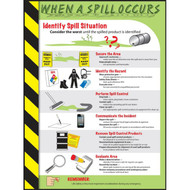 A photograph of a green and white 40001 when a spill occurs laminated safety poster, with instructions and graphics.