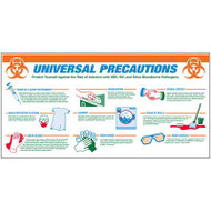 A photograph of an orange and blue 11009 universal precautions vinyl wall graphic with instructions and illustrations.