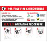 Picture of fire extinguisher safety poster.