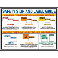 Illustration of the safety sign and label guide poster with instructions and graphics.