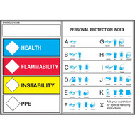 Photograph of the HCMIS labels with protective equipment index.