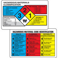 NFPA Interpretation Wallet Cards, 25/pkg