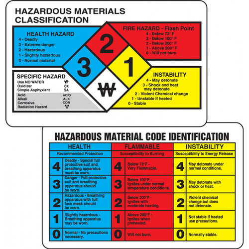 Illustration of the front and back of the NFPA interpretation wallet card.
