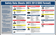 Safety Data Sheets Poster (HCS 2012/GHS Format)