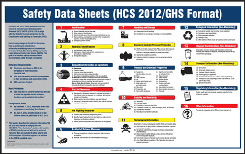 Picture of Safety Data Sheet (SDS) poster.