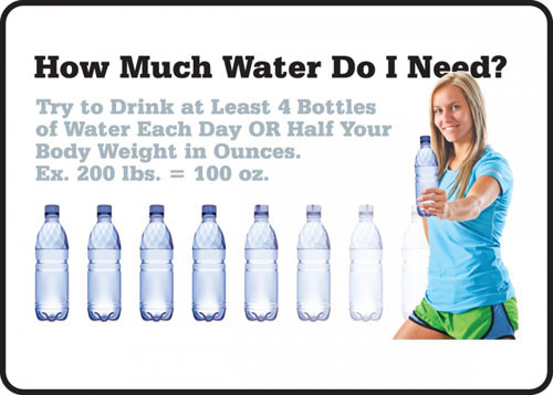 A photograph of a 11061 safety signs, reading how much water do I need with water bottle graphic.