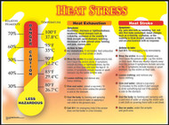 Picture of heat stress poster.