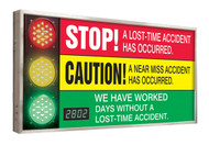 A photograph of a 06394 jumbo Digi-Day® 3 stop light electronic scoreboard, reading we have worked ____ days without a lost-time accident.