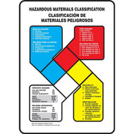 Illustration of the bilingual Spanish/English NFPA hazardous materials classification safety sign, with graphic.