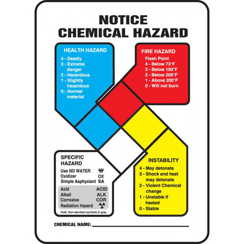 Illustration of the NFPA chemical hazard notice safety sign with graphic.